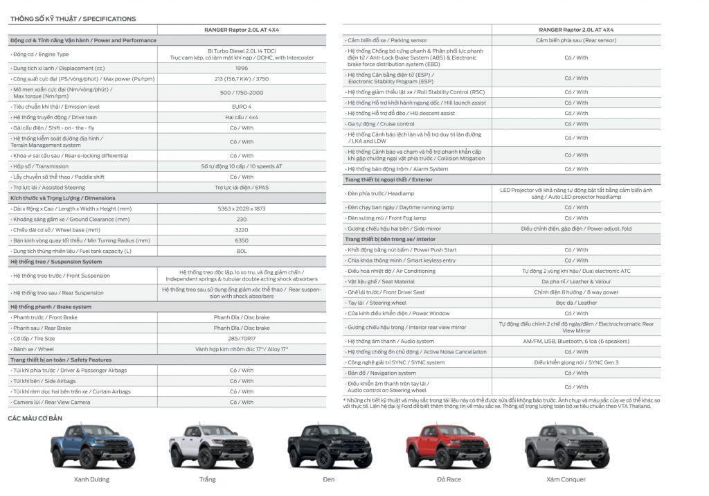 Thông số kỹ thuật Ford Ranger Raptor
